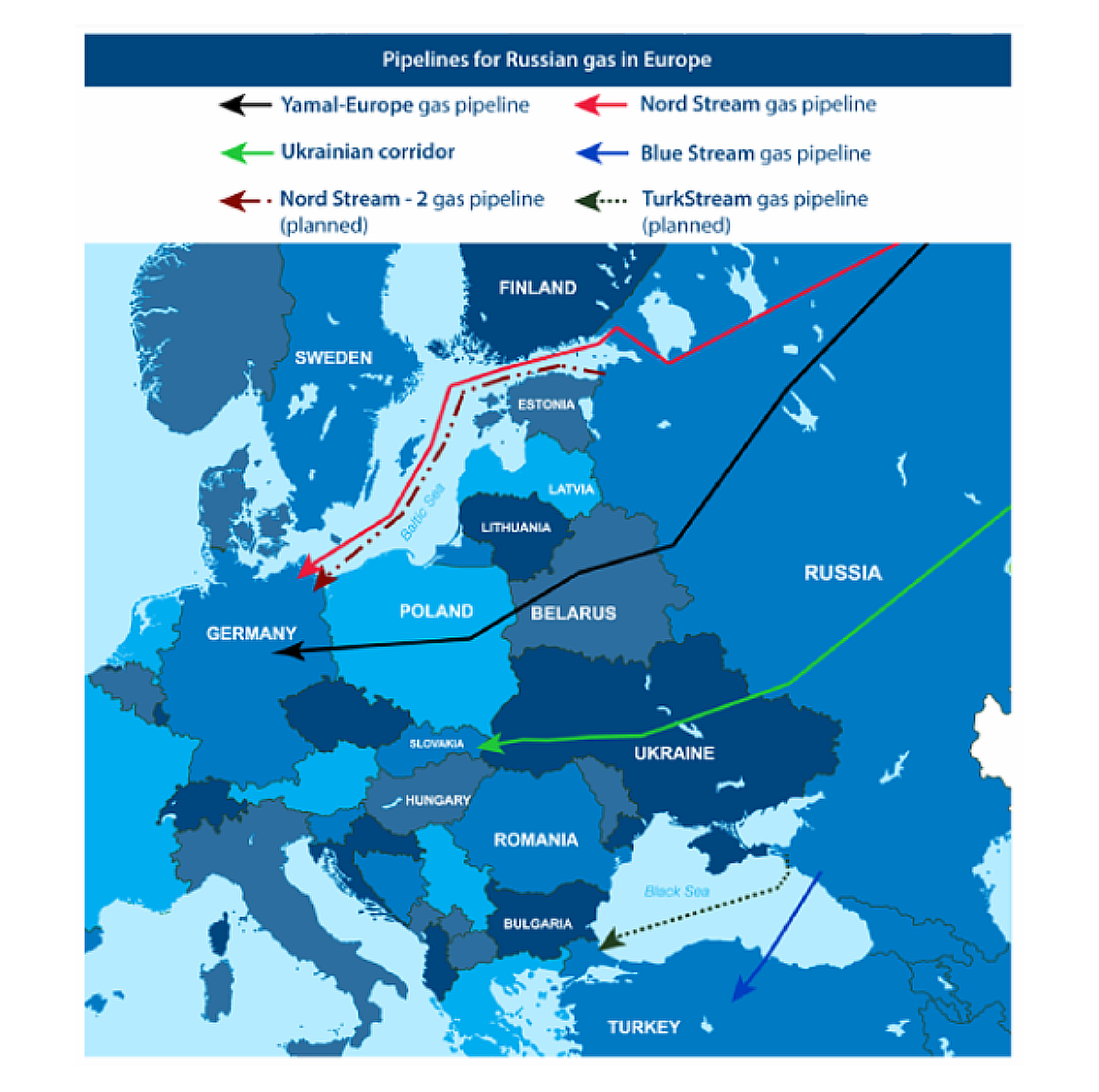 Pipelines for Russian Gas in Europe