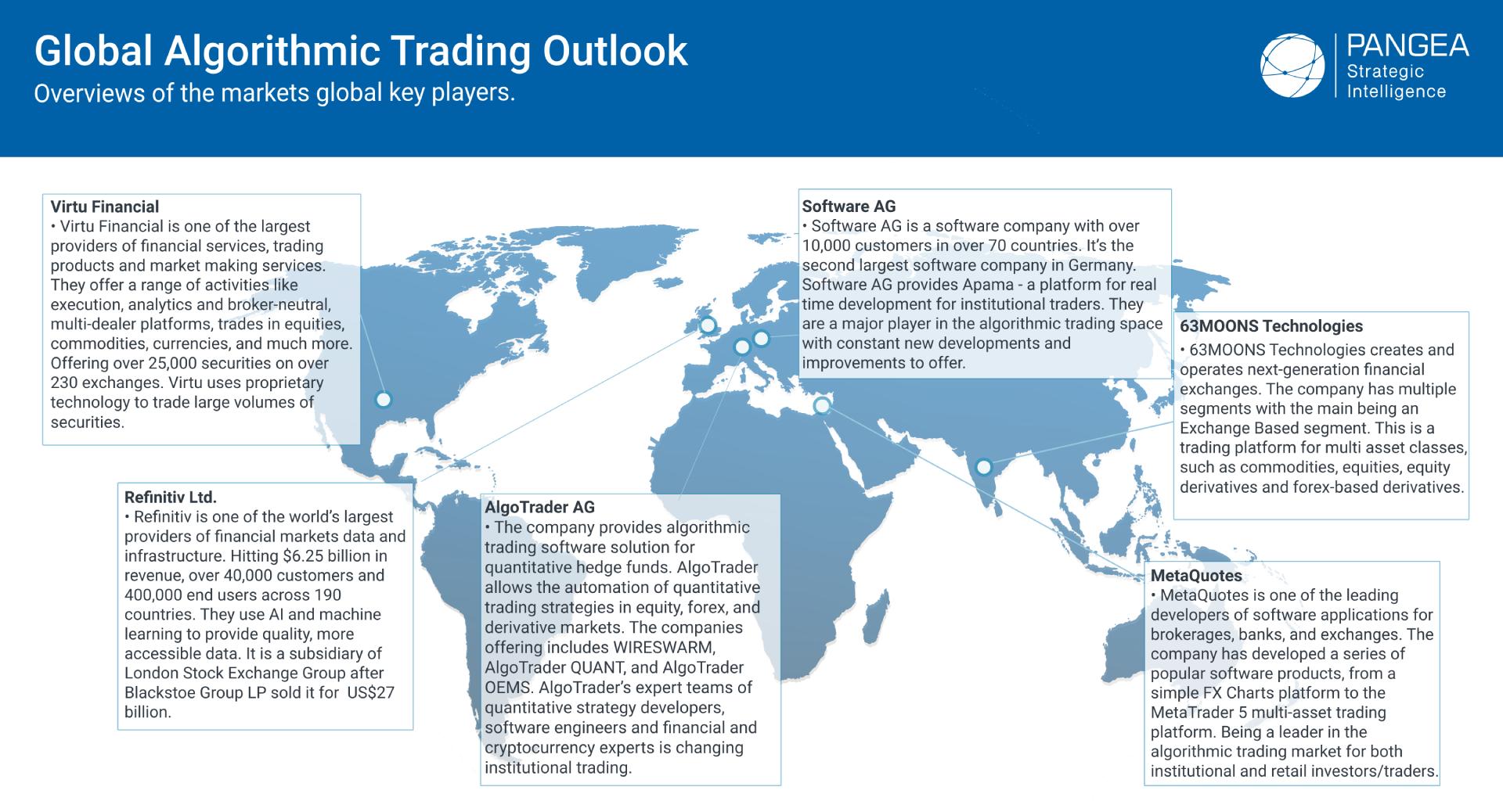 Algorithmic Trading Companies